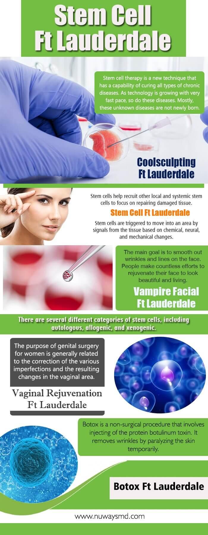 Botox Ft Lauderdale